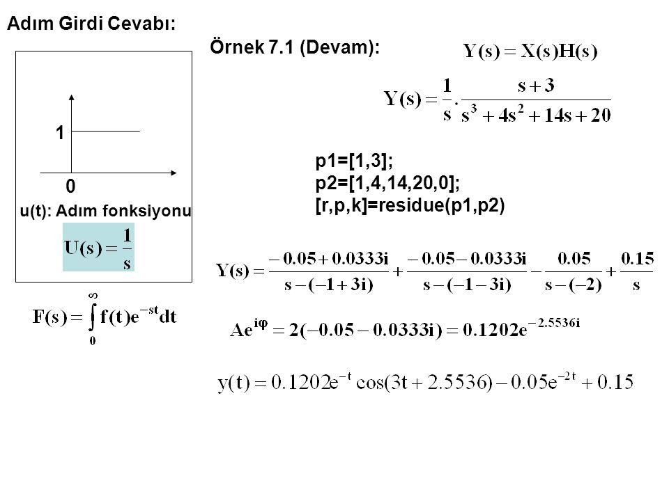 p1=[1,3]; p2=[1,4,14,20,0]; [r,p,k]=residue(p1,p2)